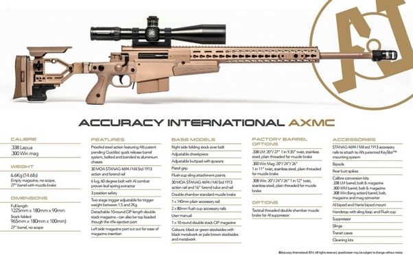 What makes Barrett M82 rifle special and dubbed as the best