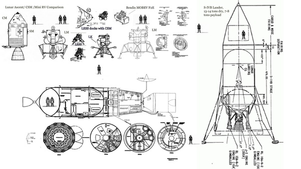 Why Did The Apollo Missions Need A Lunar Lander To Land On