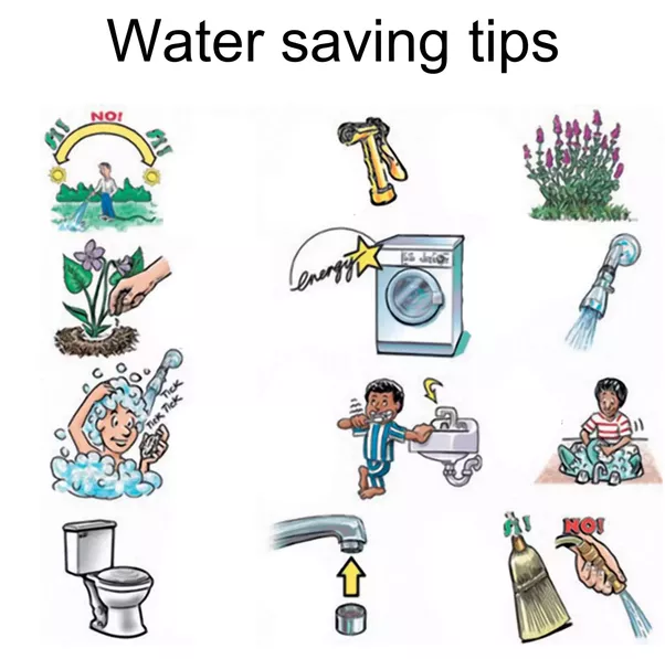 What are your best ways to save water quora for The best way to save for a house