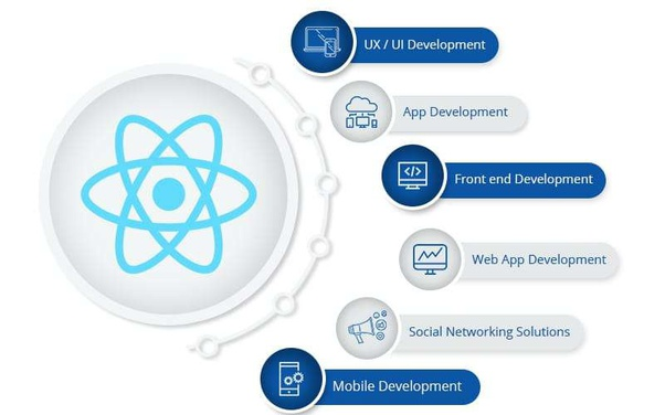 Which Company Provides The Best Reactjs Development Services In Italy Quora