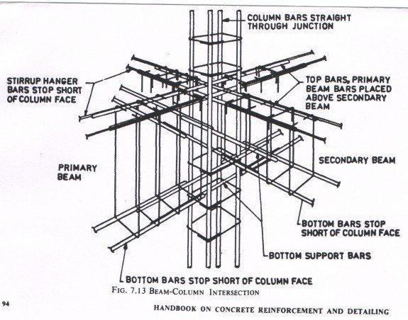 Are beam column joints cast monolithically in RCC framed structures ...