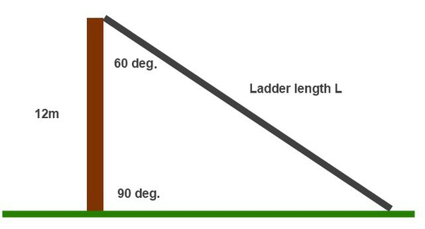 A Ladder Leans Against A Vertical Wall At An Angle Of 60 Degrees To The Wall If The Height Of The Wall Is 12m What Is The Length Of The Ladder Quora