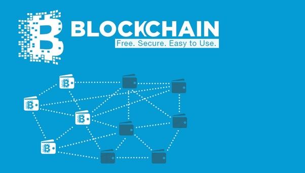 Cryptocurrency exchange development in india