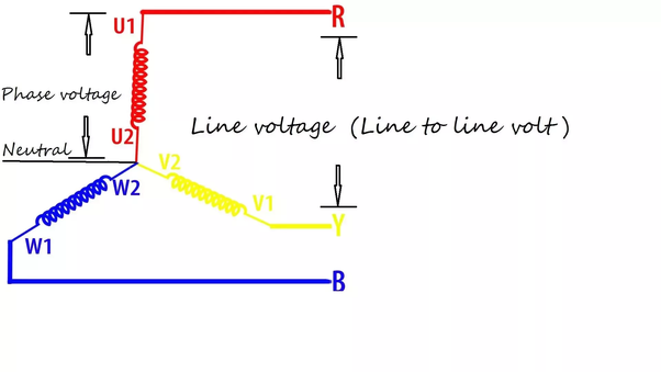 How are the line and phase currents same? - Quora