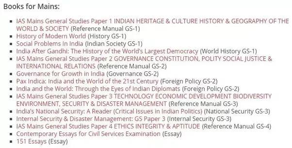 the history of essays writing methodology