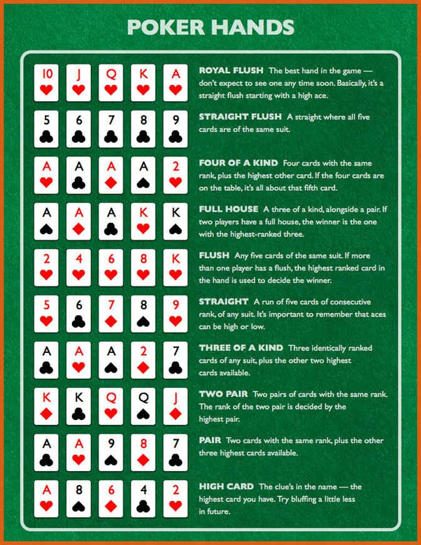 Which Is The Higher Hand In Poker A Full House Or A Flush Quora