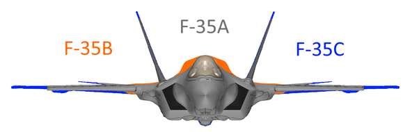 Is the concept in the design and purpose of the F-35 ...