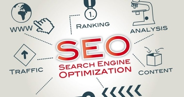 Image result for Omaha SEO consultant