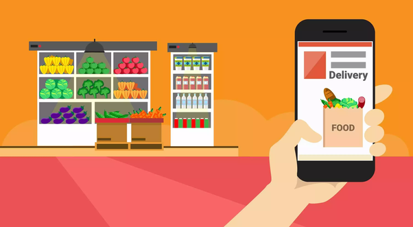 How to find a food ordering app development company - Quora