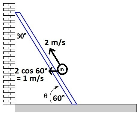A Ladder Is Inclined To A Wall Making A 30 Angle With It A Man Is