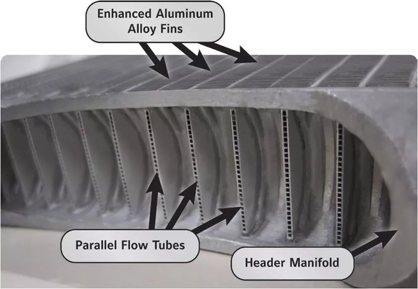 How To Identify Ac Compressor Is Made Of Aluminium Or
