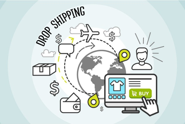 How To Drop Ship With Alibaba And Aliexpress Quora