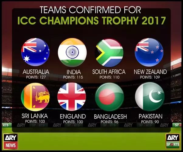 First Let Us Have A Look On The Teams Which Qualified For ICC CHAMPIONS TROPHY 2017