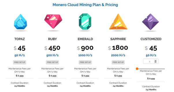A Zcash-bányászat négyszer jövedelmezőbb, mint a bitcoin-bányászat - Céghírek -