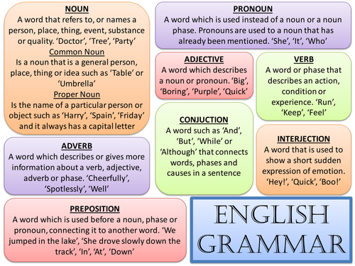 Which grammatical part in English is the most important