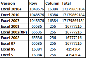 How many cells are there in MS Excel? - Quora