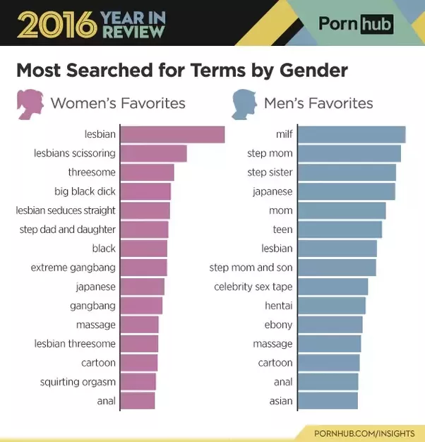 Most successful porn sites