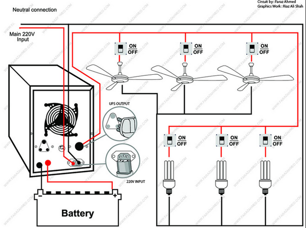 how to connect a ups in home wiring quora simple ups diagram when mains is available it will run on bypass (as if there was no ups) and when mains is not available it will run on ups