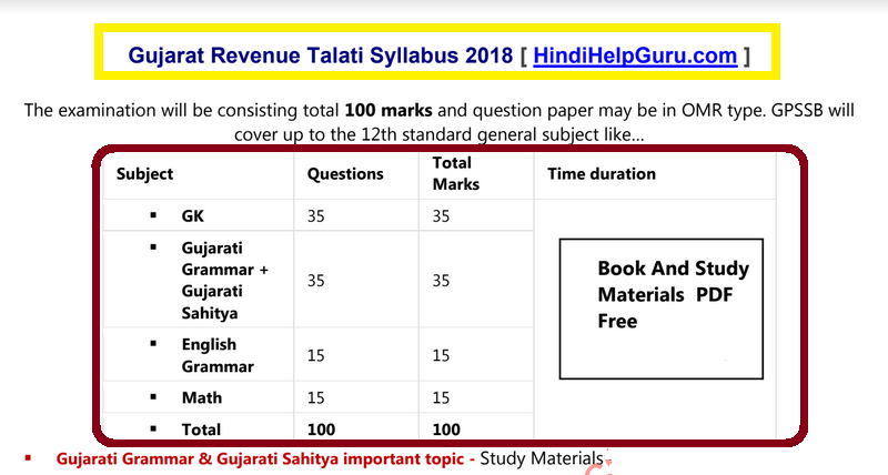 How should I prepare for the Gujarat Talati exams? - Quora
