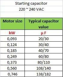 How Can We Calculate The Capacitor Rating Of A Motor Quora