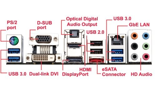 What are the ports on the motherboard and their functions? - Quora