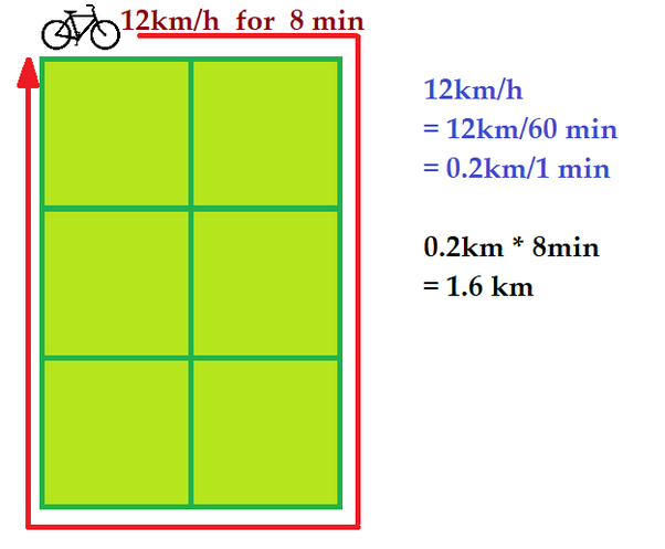Distance Traveled By The Bike The Bike Is Traveling At 12 Km H For  Km H  Minutes  Minute  1 6km