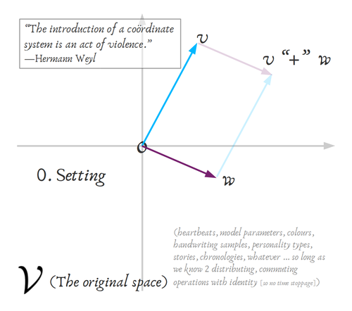 What is a tangent space? - Quora