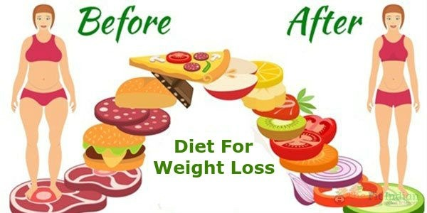 Best weight loss diets reviews