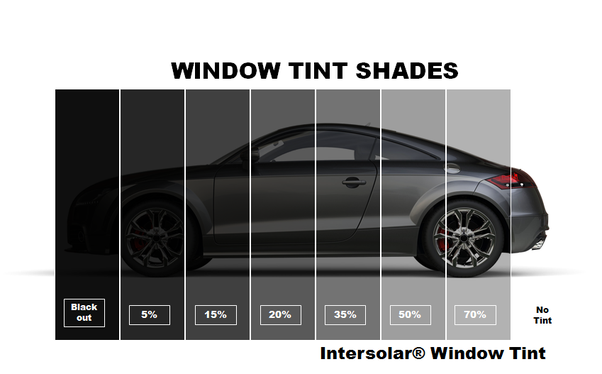What Are The Most Common Kinds Of Windows Tint Films Quora