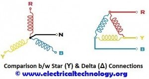 what is the difference between star delta connection in 3 phase rh quora com
