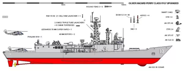 Why Was The Main Gun Of The Oliver Hazard Perry Frigate Mounted On The Superstructure  And Not