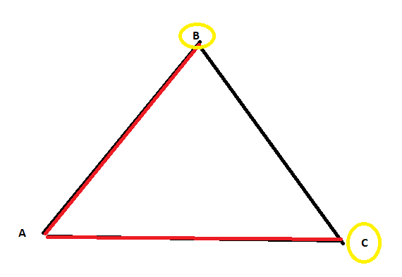 how to find included angle