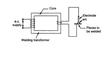 how is a welding transformer constructed? quora Welding Transformer Diagram b diagram of a welding transformer
