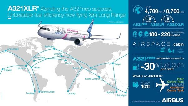 A321 X Plane Free