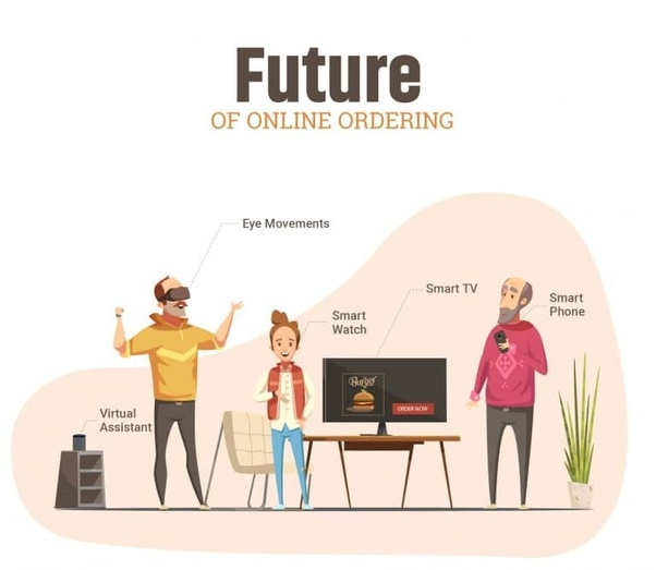 What is the future of online food ordering systems? - Quora