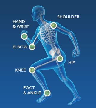List out orthopedic doctor quora best 5 orthopedic doctor in jaipur ccuart Choice Image