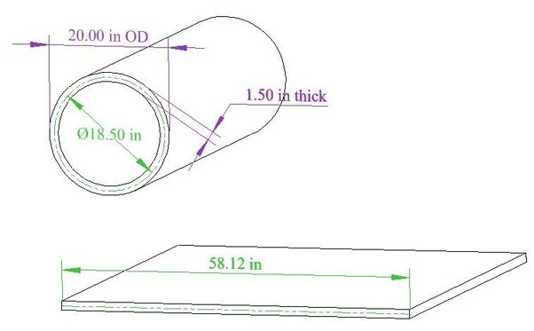 How To To Measure Length Of Metal Sheet To Make A Cylinder