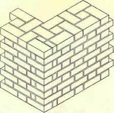 How flemish bond is different from double flemish bond quora double flemish bond alernate header and stretcher at both front and back face ccuart Images