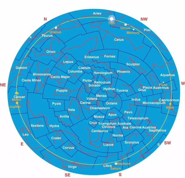 Astronomical dating of ramayana