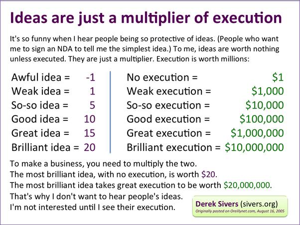 how to pitch an idea to a big company e g amazon netflix spotify
