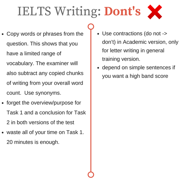How to improve my ielts score in writing quora hope this helps best of luck spiritdancerdesigns Gallery