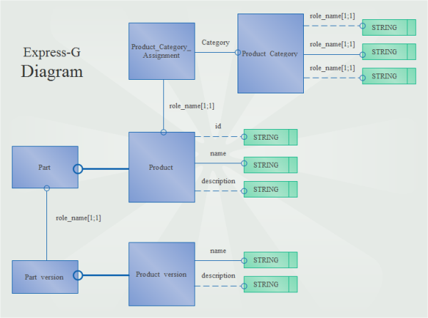 What is the best program to design database diagram for mac or what is the best program to design database diagram for mac or windows is it xmind or are there any other programs ccuart Gallery