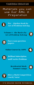 What should you practice once you run out of AMC 8 problems