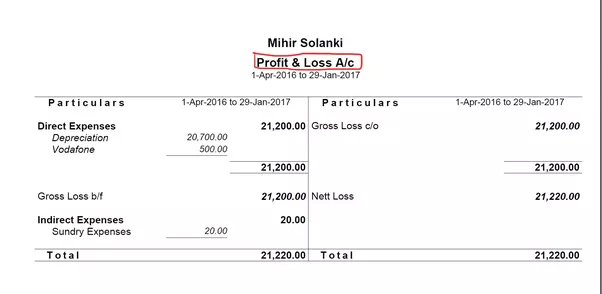 can a cooperative housing society prepare a profit and loss account