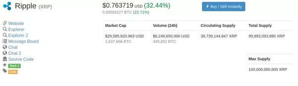 cryptocurrency market cap max supply