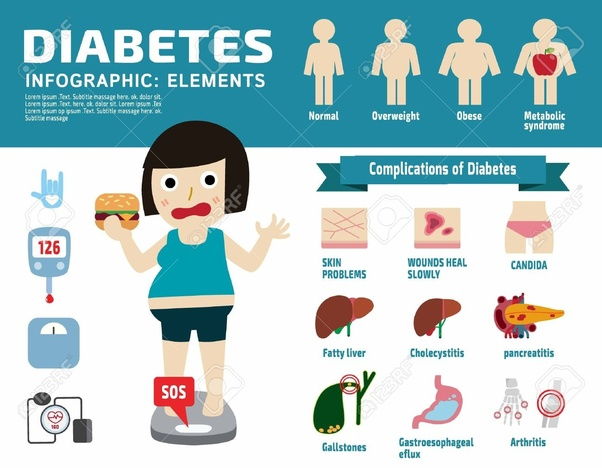 which diabetes is more dangerous type 1 or type 2 quora