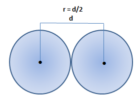 Perfect Which Unit Is Used For Atomic Radii?