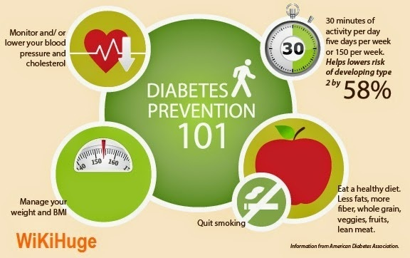 Combined diet and exercise in pregnancy for preventing gestational diabetes mellitus