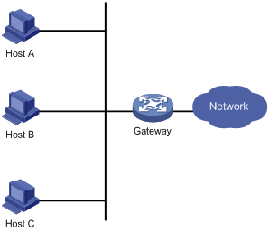 What is the difference between default gateway and IPV4 ...