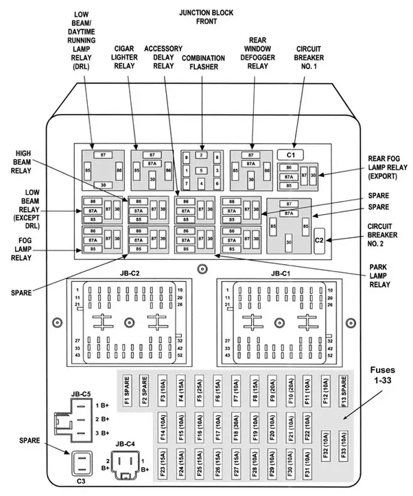 Where can I find the    fuse       diagram    for my 2002    Jeep    Grand Cherokee Laredo   Quora